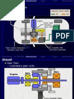 PRIUS MGR (Hybrid System)
