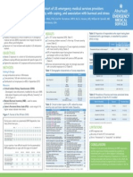 2015NAEMSP Poster (Boland - Wellbeing02) FINAL