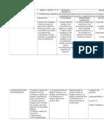 Planeacion Matemáticas. Bloque 1. Secuencia 3 y 4