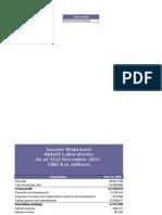 Abbott 2011 Ratio Analysis