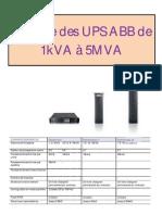 Présentation Des Onduleurs ABB