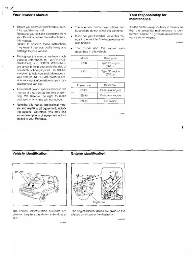 Perodua kancil manual book pdf liga mx s.