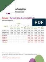 iQ Edinburgh Fountainbridge Rebooker 2015-16 Payment Dates & Amounts