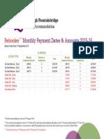 iQ Edinburgh Fountainbridge Rebooker Monthly 2015-16 Payment Dates & Amounts