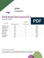 iQ Edinburgh Grove Monthly 2015-16 Payment Dates & Amounts