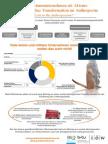 Postwachstumsunternehmen als Akteure sozial-ökologischer Transformation im Anthropozän
