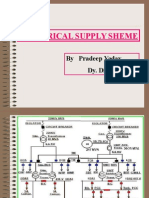 ELECTRICAL SUPPLY SCHEME.ppt