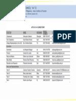 AIT SC Directory