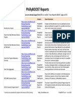 phillyboost reports list for dhs network - jan  2015