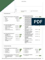 020315 NCS Pearson Summary