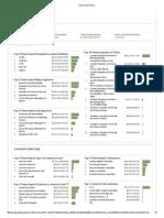 020315 KEI Pearson Summary