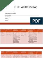 Scheme of Work Sow