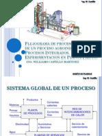 clase_5___flujograma_de_procesos._seleccion_de_un_proceso_agroindustrial.pdf