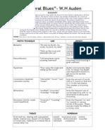 funeral blues revision pdf