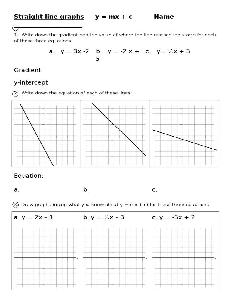 Algebra Graphs Ymx c Summary Worksheet 1513335711?v=1 Algebra Graphs Ymx C  Summary Worksheet Y Mx B Worksheet Y Mx B Worksheet