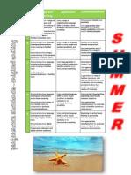 ps original writing - summer poem