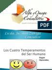 Los Cuatro Temperamentos Del Ser Humano