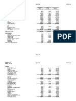 PTO Budget as of April 9, 2008