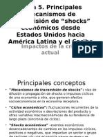 Clase Mecanismos de Transmisión de Shocks EE.uu-aLC - Copia