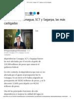 En El Recorte, Conagua, SCT y Sagarpa, Las Más Castigadas