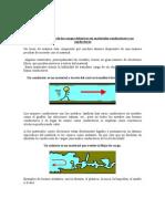 Comportamiento de Las Cargas Eléctricas en Materiales Conductores y No Conductores