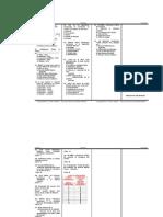 Examen Bimestral de Lit. 3ro Secc.