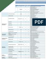 Act3.Shipping_KPI_Quicksheet_V2.1