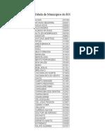 Tabela Municipios RN