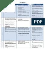 ESF Language - Reading.pdf