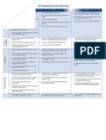 ESF Language -Speaking & Listening.pdf