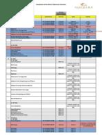 14 09 27 Submittal Checklist(Mark Up)