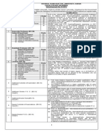 Advertisement No. 01-2015New.pdf