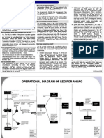 FAQs on the Coordinative Mechanisms Relative to Law Enforcement Operations Within or Near Conflict-Affected Areas in Mindanao vis-a-vis the GPH-MILF Peace Process