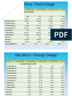 EKO+DISCO+-+Fixed+Charge+&+Energy+Charge