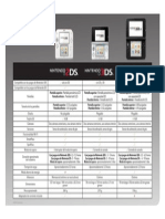 3DS Family PDF Table EsES