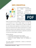 II Elaboraciyyn_Mapa_Conceptual