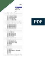 GDUFA Facility Payments 1-30-2015