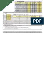 Excel 16 - Filtrari Avansate - Baze de Date (1)