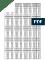 bareme irg algerie pdf 2015