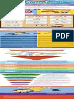 [Viver de Blog] Infografico-Inbound-Marketing
