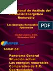 Las Energías Renovables y Su Aplicación