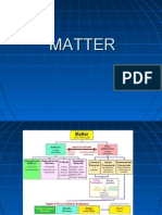 Properties of Matters LECTURE