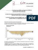 Índices de Precios de Exportación (IPRIX) y de Importación (IPRIM) de Productos Industriales.