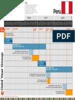 Calendario Perú OGP 2015