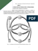 Direccion de Produccion Enfoque sistemico