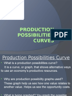 day 3 & 4 production possibilities curves