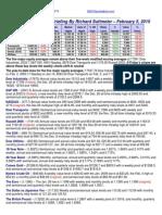 Suttmeier Daily Briefing, February, 5, 2015