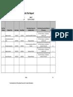 2014 WHLT FCC EEO Public File Report