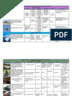MAPA COMPARATIVO DE LOS MEDIOS DE TRANSPORTE EN EL MUNDO.pdf