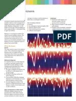 Epilepsy and Seizures.evidence Based Practice